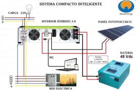 Sistemas H 237 Bridos Principio De Funcionamiento Y Preguntas
